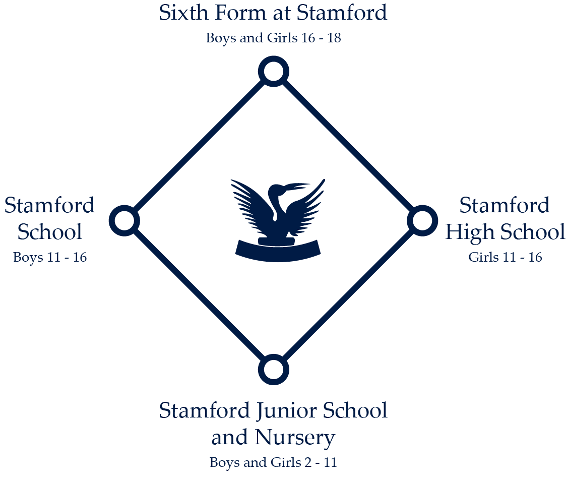 Stamford Endowed School Diamond Structure graphic