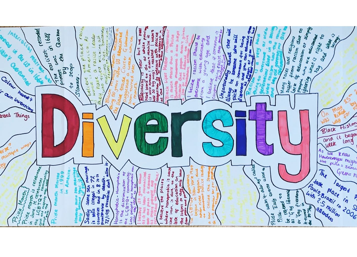 Students Celebrate Diversity Week